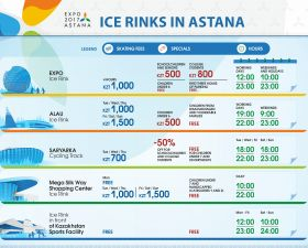 Ice rinks in Astana