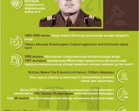 Қайрат Рысқұлбеков – Желтоқсан қаһарманы