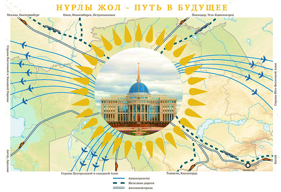 "The Address of the President of the Republic of Kazakhstan ""Nurly Zhol – a Way to the Future"""
